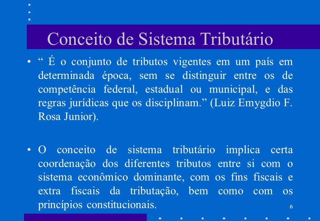 Conceito de Sistema Tributário É o conjunto de tributos vigentes em um país em determinada época, sem se distinguir entre os de competência federal, e
