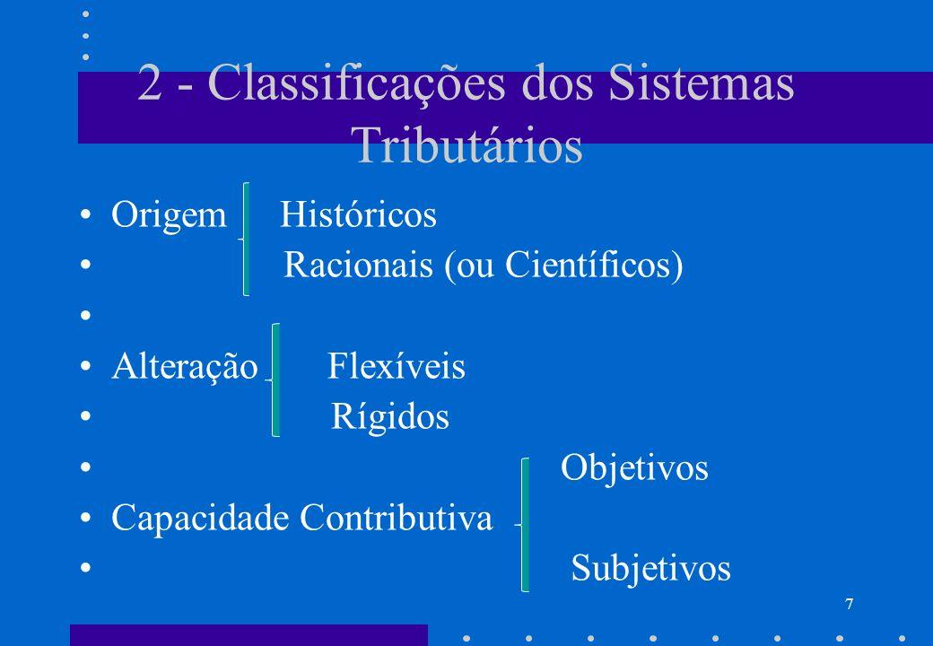 2 - Classificações dos Sistemas Tributários Origem Históricos Racionais (ou Científicos) Alteração Flexíveis Rígidos Objetivos Capacidade Contributiva