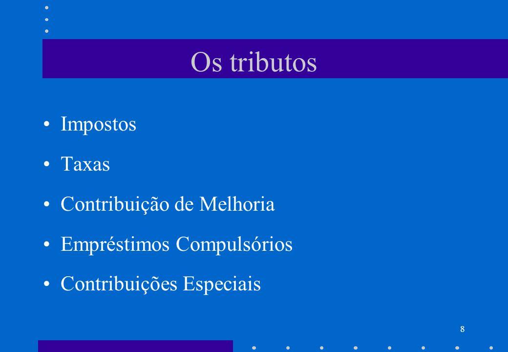 Os tributos Impostos Taxas Contribuição de Melhoria Empréstimos Compulsórios Contribuições Especiais 8