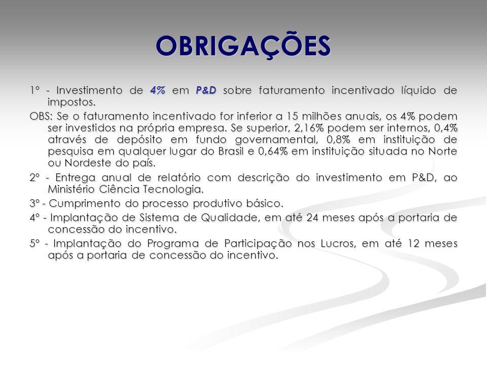 OBRIGAÇÕES 1º - Investimento de 4% em P&D sobre faturamento incentivado líquido de impostos.