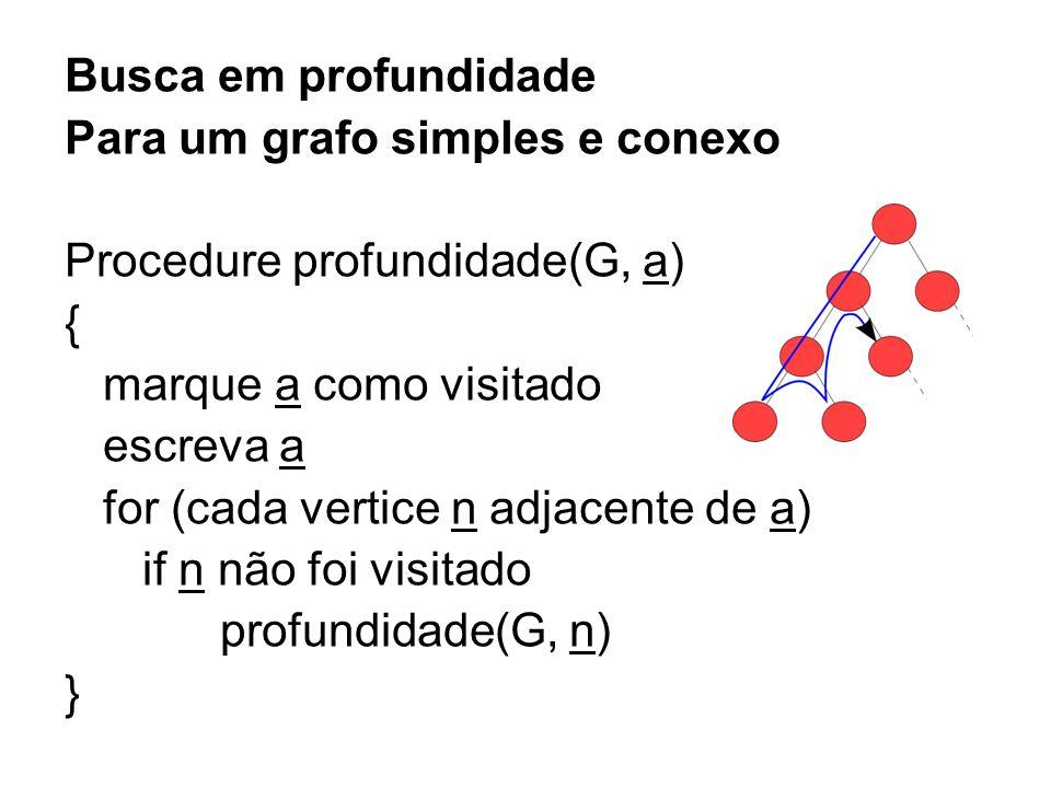 Busca em profundidade Para um grafo simples e conexo Procedure profundidade(G, a) { marque a como visitado escreva a for (cada vertice n adjacente de