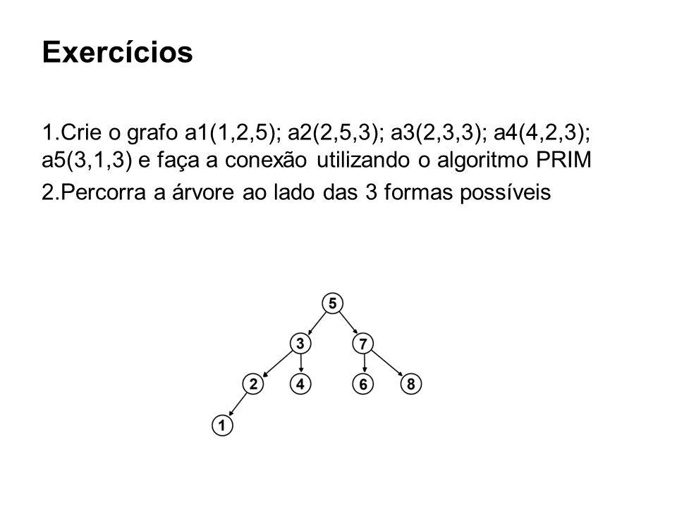 Exercícios 1.Crie o grafo a1(1,2,5); a2(2,5,3); a3(2,3,3); a4(4,2,3); a5(3,1,3) e faça a conexão utilizando o algoritmo PRIM 2.Percorra a árvore ao la