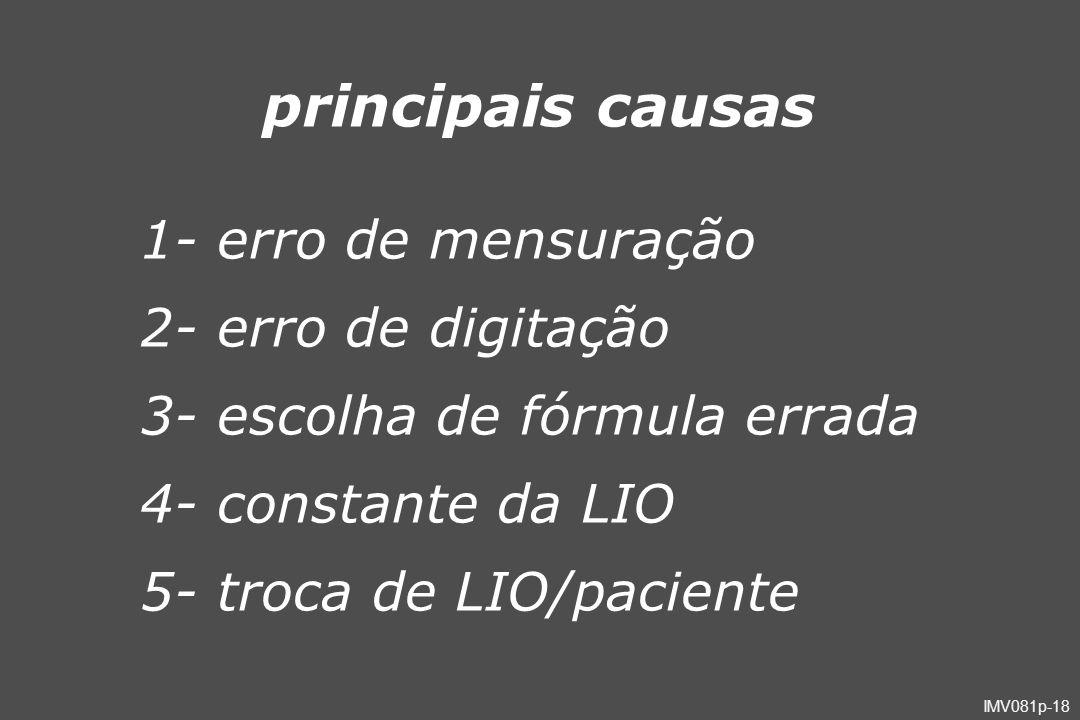 IMV081p-18 principais causas 1- erro de mensuração 2- erro de digitação 3- escolha de fórmula errada 4- constante da LIO 5- troca de LIO/paciente