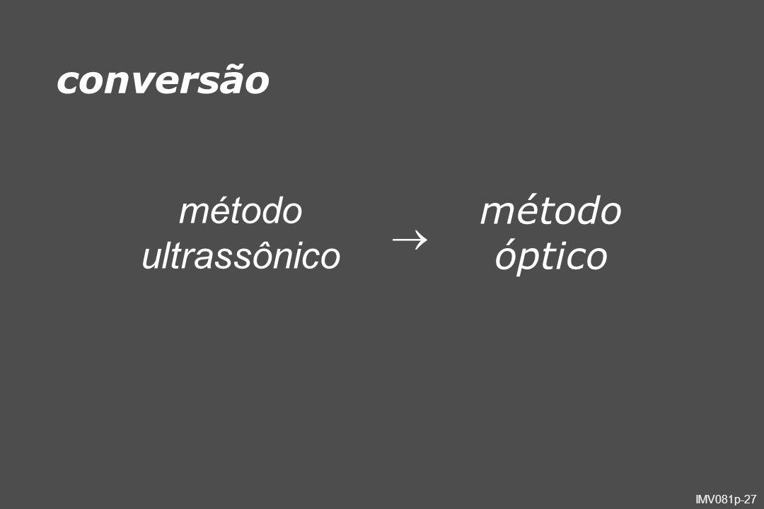 IMV081p-27 conversão método ultrassônico método óptico