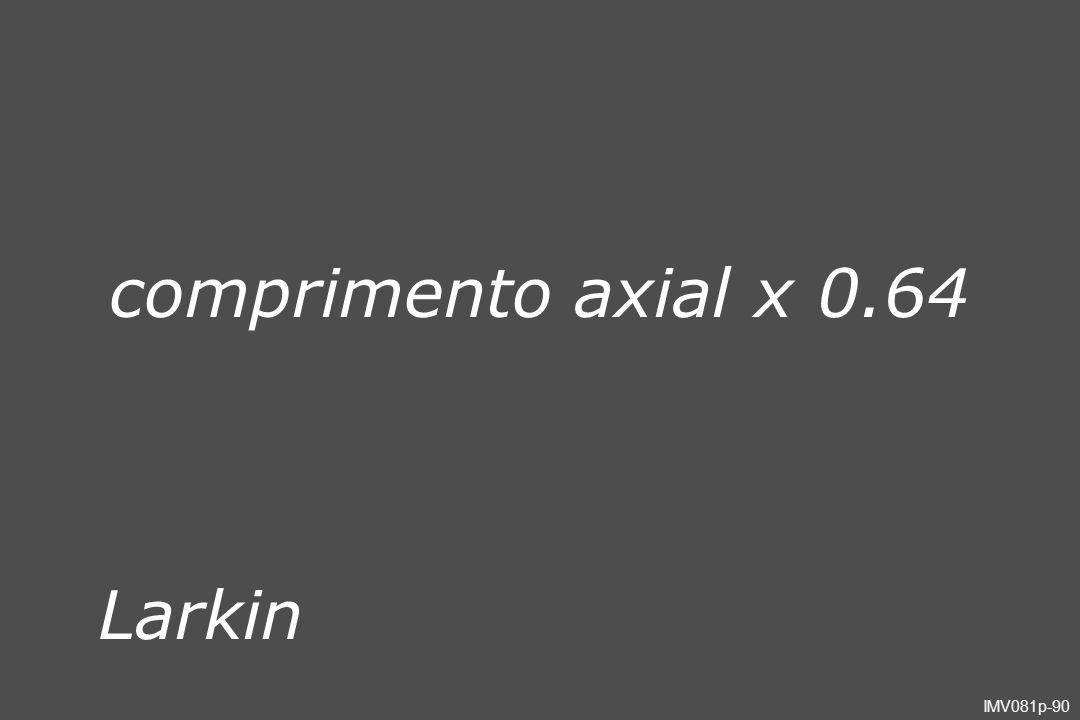 IMV081p-90 Larkin comprimento axial x 0.64