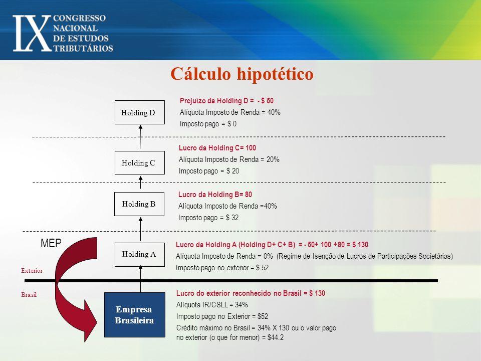 Cálculo hipotético Exterior Brasil Lucro do exterior reconhecido no Brasil = $ 130 Alíquota IR/CSLL = 34% Imposto pago no Exterior = $52 Crédito máxim