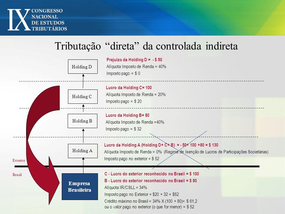 Tributação direta da controlada indireta Exterior Brasil C - Lucro do exterior reconhecido no Brasil = $ 100 B - Lucro do exterior reconhecido no Bras