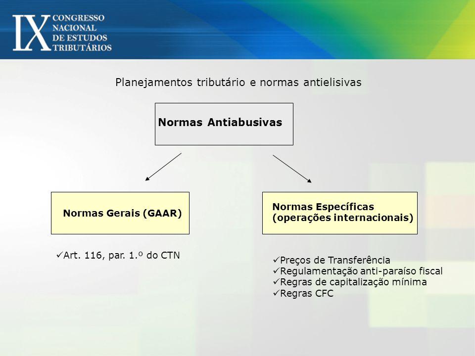 Normas Antiabusivas Normas Gerais (GAAR) Normas Específicas (operações internacionais) Art. 116, par. 1.º do CTN Preços de Transferência Regulamentaçã