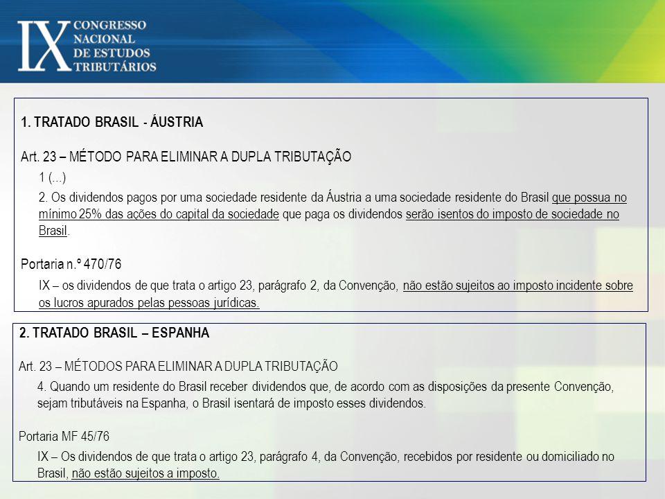 1. TRATADO BRASIL - ÁUSTRIA Art. 23 – MÉTODO PARA ELIMINAR A DUPLA TRIBUTAÇÃO 1 (...) 2. Os dividendos pagos por uma sociedade residente da Áustria a