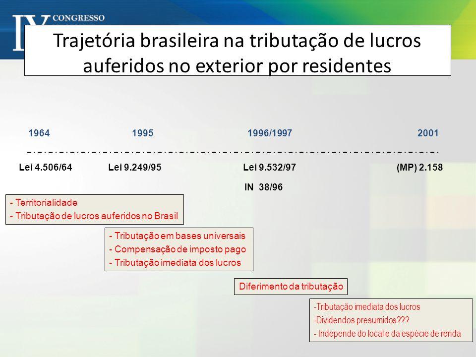 - Territorialidade - Tributação de lucros auferidos no Brasil - Tributação em bases universais - Compensação de imposto pago - Tributação imediata dos