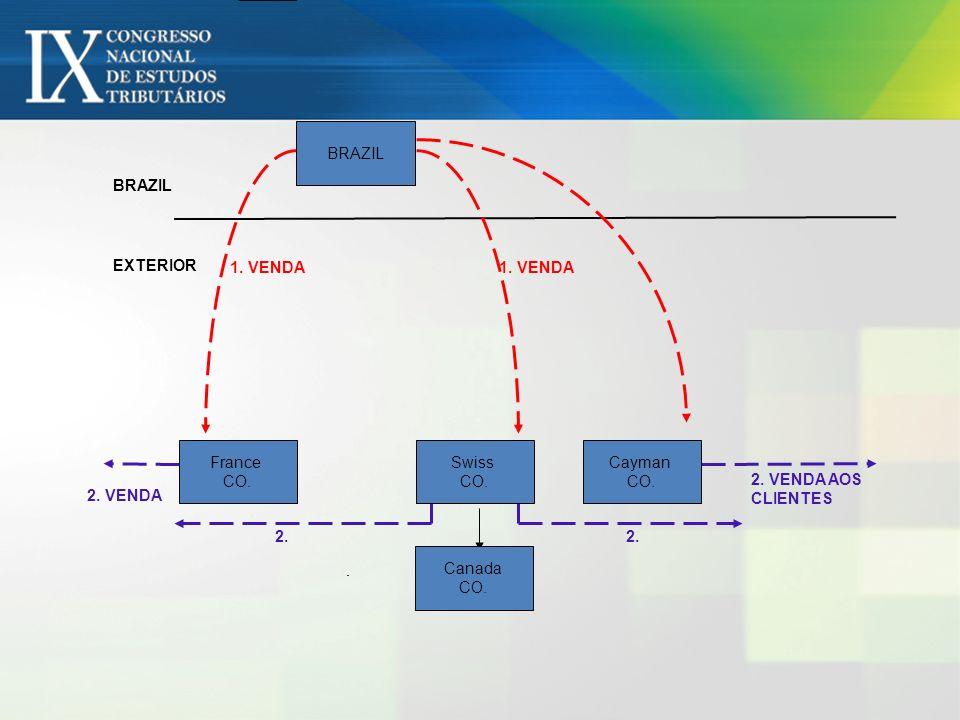 BRAZIL EXTERIOR 2. 1. VENDA BRAZIL Canada CO. France CO. Swiss CO. Cayman CO. 2. VENDA AOS CLIENTES 2. VENDA 2.