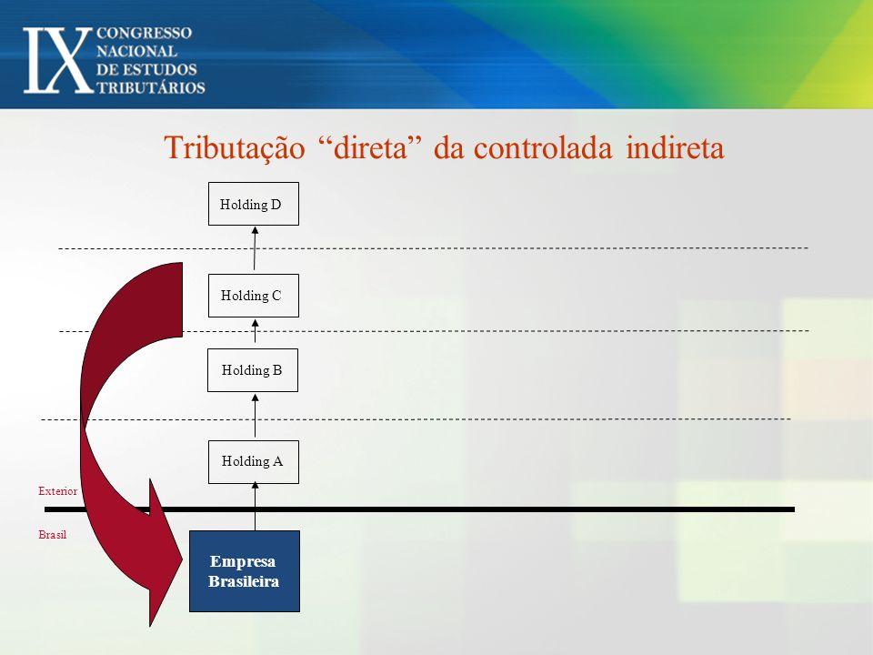 Tributação direta da controlada indireta Exterior Brasil Empresa Brasileira Holding A Holding D Holding B Holding C