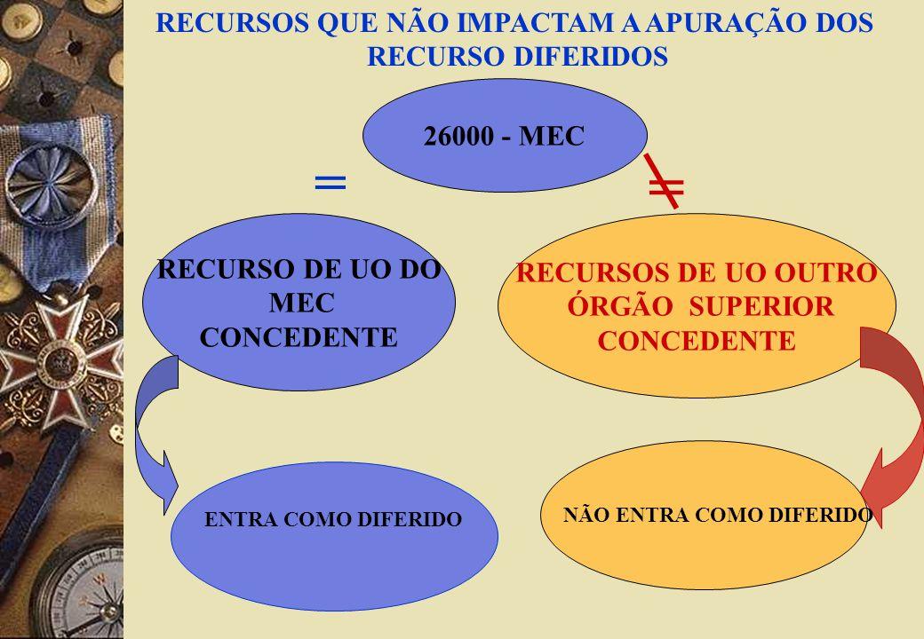 RECURSOS DE UO OUTRO ÓRGÃO SUPERIOR CONCEDENTE 26000 - MEC RECURSO DE UO DO MEC CONCEDENTE = = RECURSOS QUE NÃO IMPACTAM A APURAÇÃO DOS RECURSO DIFERIDOS NÃO ENTRA COMO DIFERIDO ENTRA COMO DIFERIDO