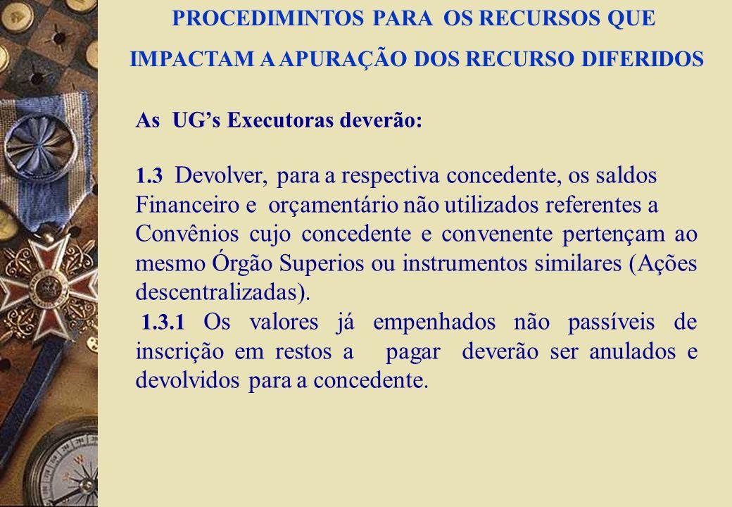 As UGs Executoras deverão: 1.3 Devolver, para a respectiva concedente, os saldos Financeiro e orçamentário não utilizados referentes a Convênios cujo concedente e convenente pertençam ao mesmo Órgão Superios ou instrumentos similares (Ações descentralizadas).