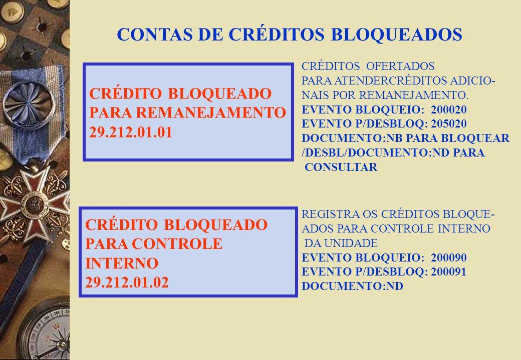 CRÉDITO BLOQUEADO PARA REMANEJAMENTO 29.212.01.01 CRÉDITOS OFERTADOS PARA ATENDERCRÉDITOS ADICIO- NAIS POR REMANEJAMENTO.