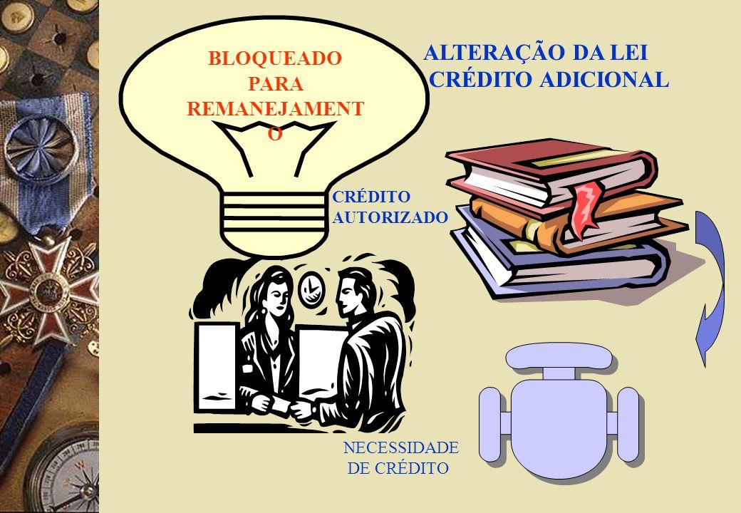 BLOQUEADO PARA REMANEJAMENT O ALTERAÇÃO DA LEI CRÉDITO ADICIONAL REMANEJAMENTO CRÉDITO AUTORIZADO NECESSIDADE DE CRÉDITO
