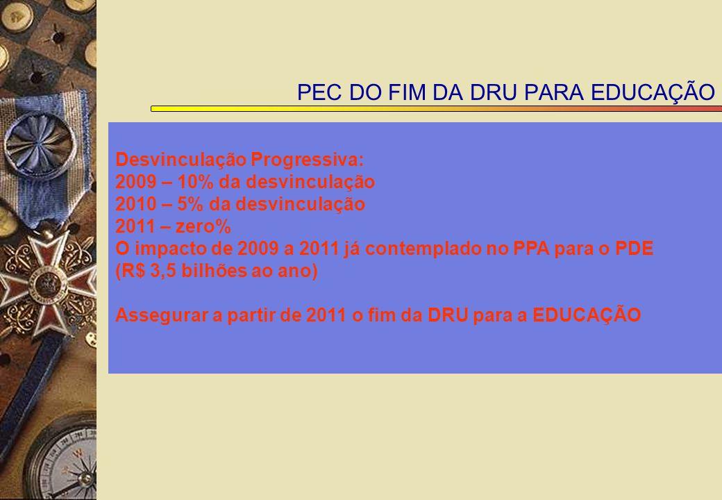 PEC DO FIM DA DRU PARA EDUCAÇÃO Desvinculação Progressiva: 2009 – 10% da desvinculação 2010 – 5% da desvinculação 2011 – zero% O impacto de 2009 a 2011 já contemplado no PPA para o PDE (R$ 3,5 bilhões ao ano) Assegurar a partir de 2011 o fim da DRU para a EDUCAÇÃO
