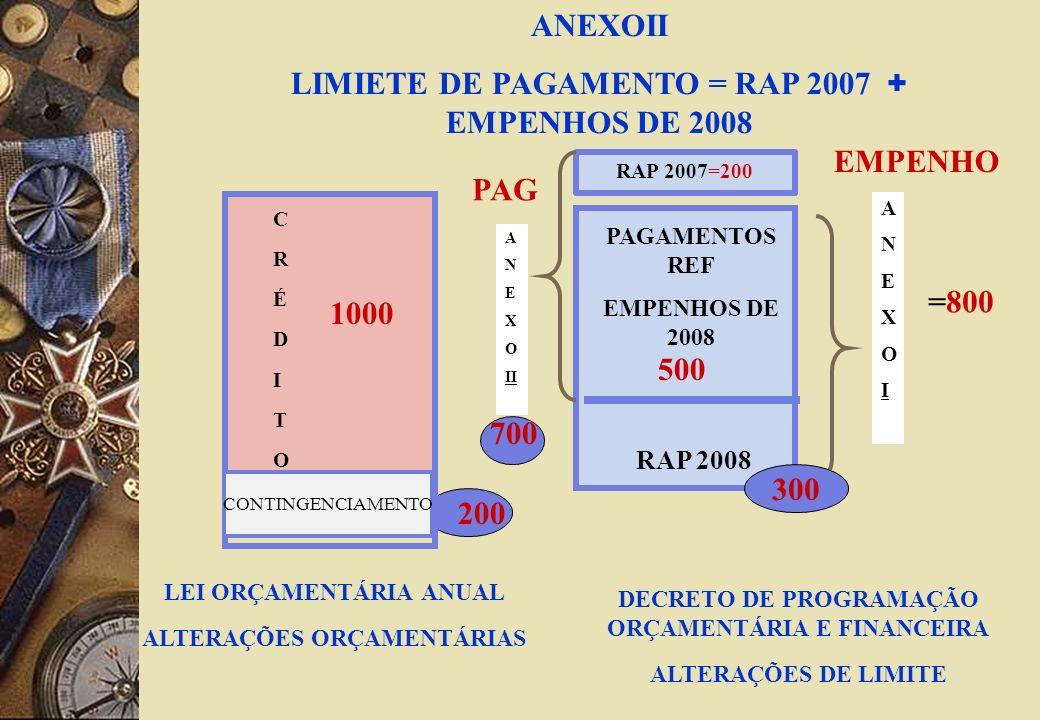 FINANCEIRO DE RAP RESTOS A PAGAR A RECEBER UNIDADE RECEBEDORA REFLEXOS CONTÁBEIS NO SIAFI- PF 22 RESTOS A PAGAR RECEBIDO RESTOS A PAGAR LIBERADO RESTOS A PAGAR A LIBERAR UNIDADE LIBERADORA