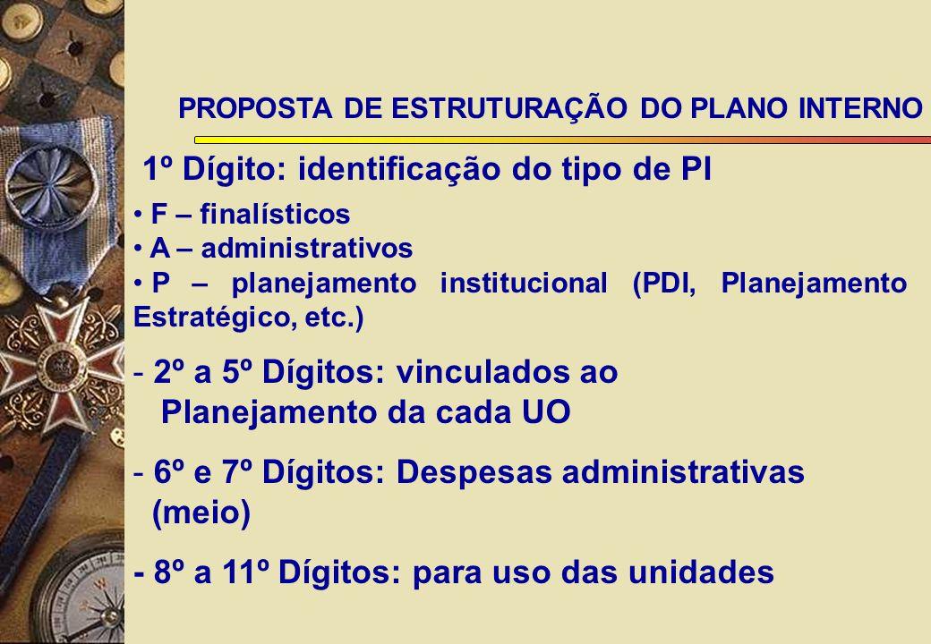 1º Dígito: identificação do tipo de PI F – finalísticos A – administrativos P – planejamento institucional (PDI, Planejamento Estratégico, etc.) - 2º a 5º Dígitos: vinculados ao Planejamento da cada UO - 6º e 7º Dígitos: Despesas administrativas (meio) - 8º a 11º Dígitos: para uso das unidades PROPOSTA DE ESTRUTURAÇÃO DO PLANO INTERNO