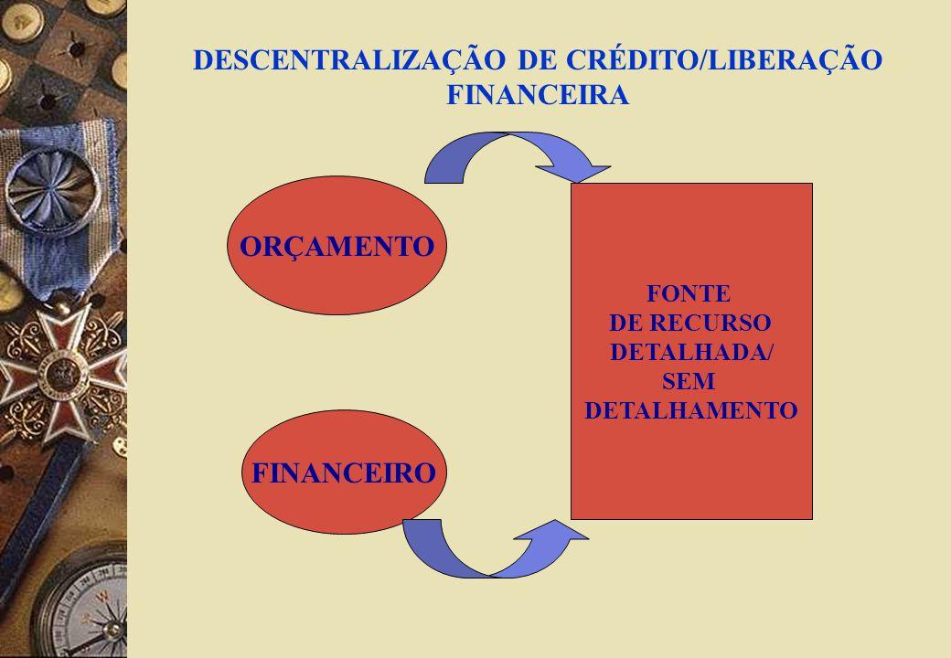 ORÇAMENTO FINANCEIRO FONTE DE RECURSO DETALHADA/ SEM DETALHAMENTO DESCENTRALIZAÇÃO DE CRÉDITO/LIBERAÇÃO FINANCEIRA