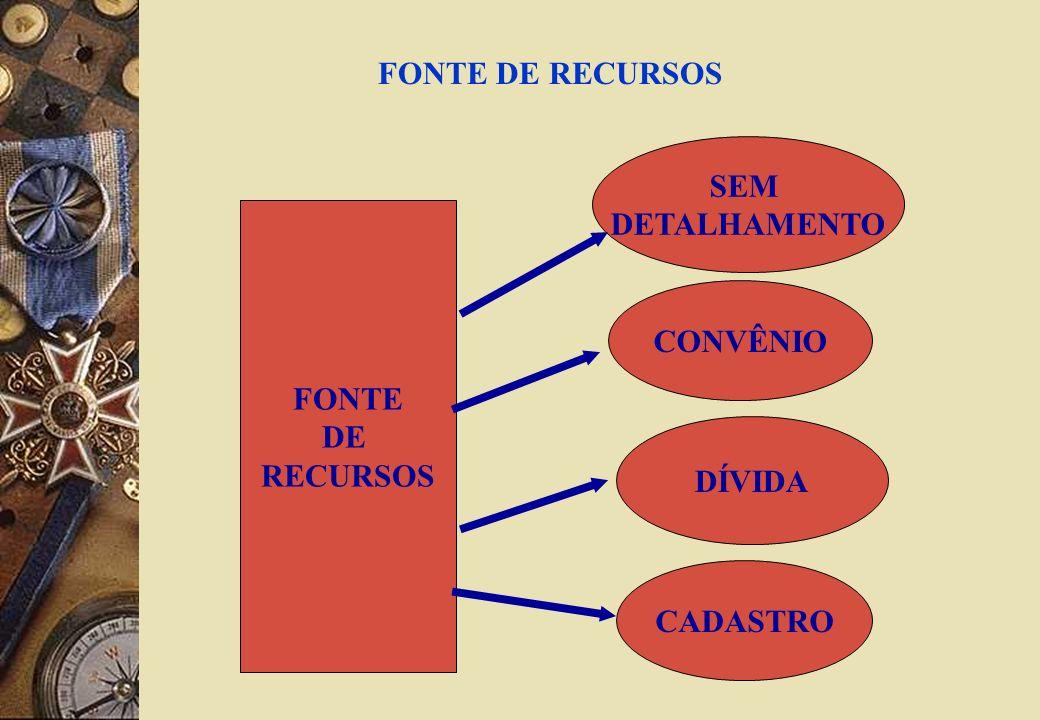 CONVÊNIO DÍVIDA CADASTRO SEM DETALHAMENTO FONTE DE RECURSOS FONTE DE RECURSOS