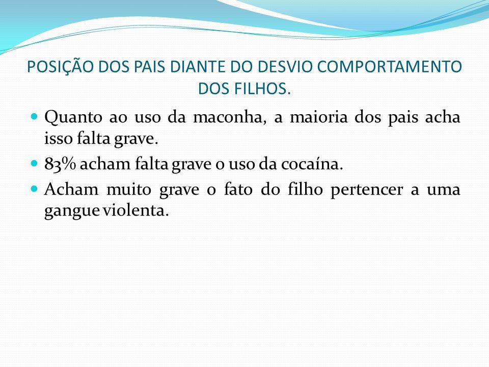 POSIÇÃO DOS PAIS DIANTE DO DESVIO COMPORTAMENTO DOS FILHOS.