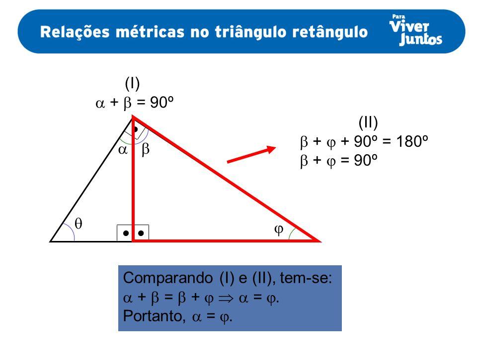 (II) + + 90º = 180º + = 90º Comparando (I) e (II), tem-se: + = + =. Portanto, =. (I) + = 90º