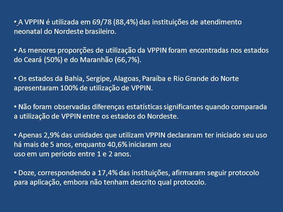 A VPPIN é utilizada em 69/78 (88,4%) das instituições de atendimento neonatal do Nordeste brasileiro. As menores proporções de utilização da VPPIN for