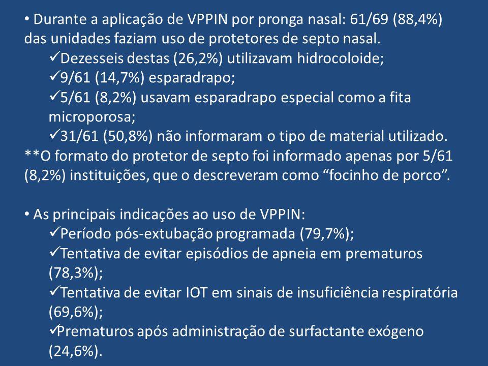 Durante a aplicação de VPPIN por pronga nasal: 61/69 (88,4%) das unidades faziam uso de protetores de septo nasal. Dezesseis destas (26,2%) utilizavam
