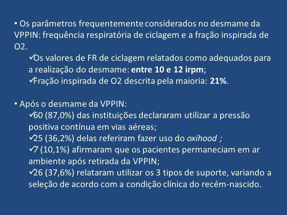 Os parâmetros frequentemente considerados no desmame da VPPIN: frequência respiratória de ciclagem e a fração inspirada de O2. Os valores de FR de cic