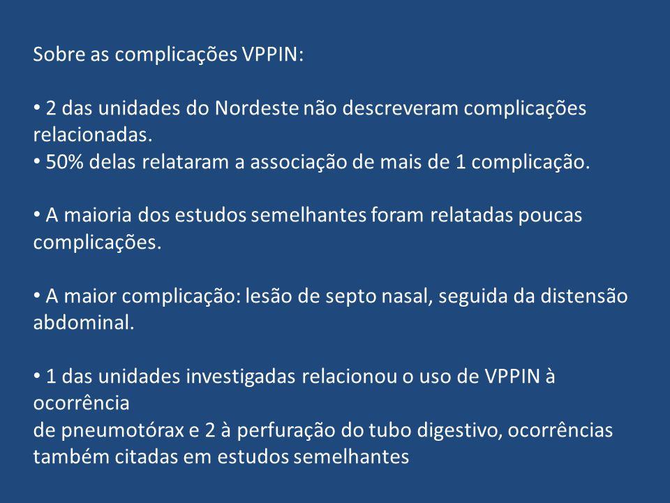 Sobre as complicações VPPIN: 2 das unidades do Nordeste não descreveram complicações relacionadas. 50% delas relataram a associação de mais de 1 compl