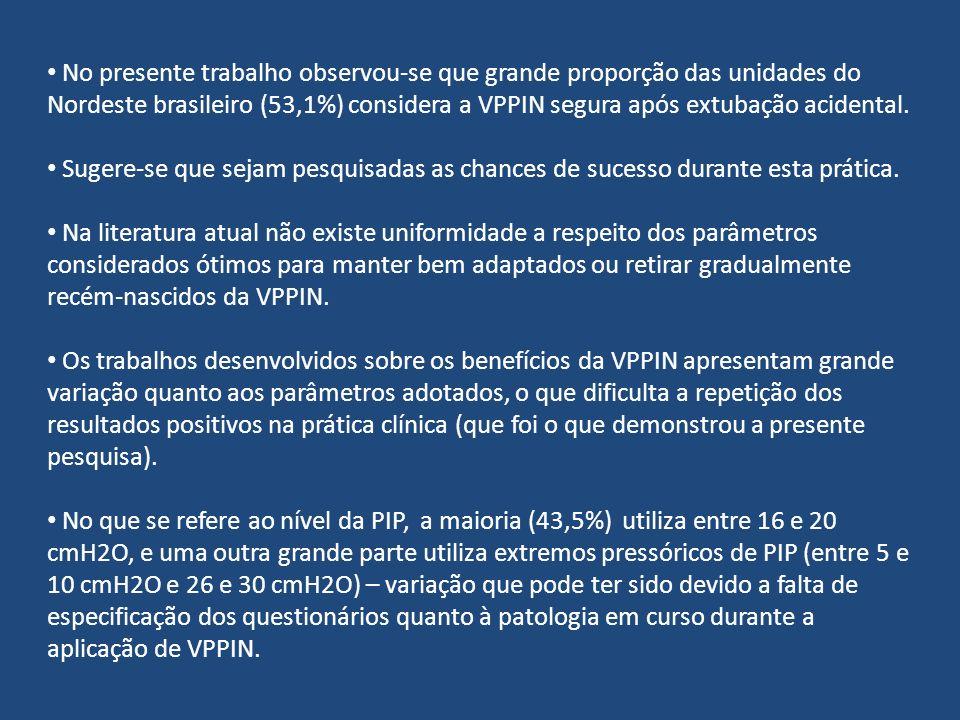 No presente trabalho observou-se que grande proporção das unidades do Nordeste brasileiro (53,1%) considera a VPPIN segura após extubação acidental. S