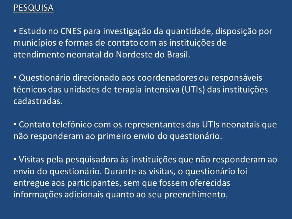 PESQUISA Estudo no CNES para investigação da quantidade, disposição por municípios e formas de contato com as instituições de atendimento neonatal do