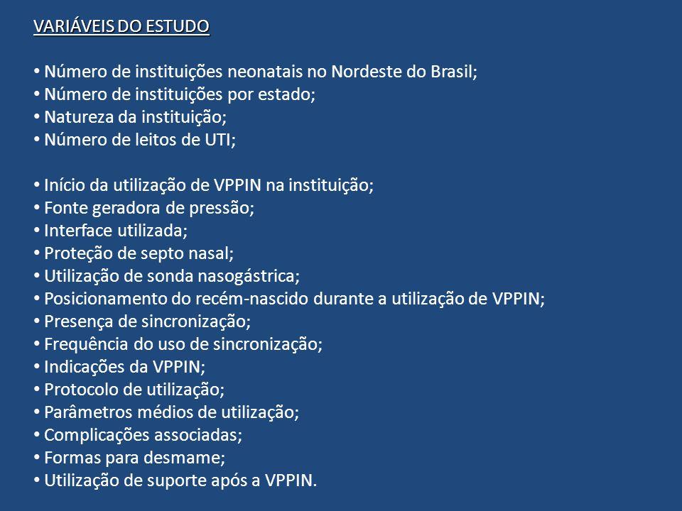 VARIÁVEIS DO ESTUDO Número de instituições neonatais no Nordeste do Brasil; Número de instituições por estado; Natureza da instituição; Número de leit