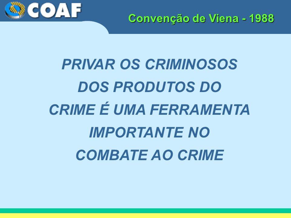 Convenção de Viena - 1988 PRIVAR OS CRIMINOSOS DOS PRODUTOS DO CRIME É UMA FERRAMENTA IMPORTANTE NO COMBATE AO CRIME