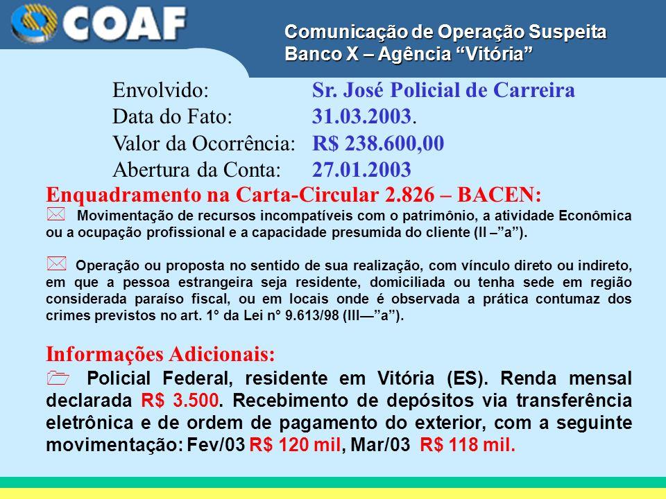 Comunicação de Operação Suspeita Banco X – Agência Vitória Envolvido: Sr. José Policial de Carreira Data do Fato: 31.03.2003. Valor da Ocorrência: R$