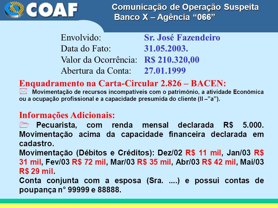 Comunicação de Operação Suspeita Banco X – Agência 066 Banco X – Agência 066 Envolvido: Sr. José Fazendeiro Data do Fato: 31.05.2003. Valor da Ocorrên