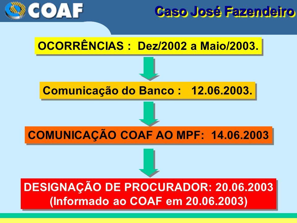 OCORRÊNCIAS : Dez/2002 a Maio/2003. Comunicação do Banco : 12.06.2003. COMUNICAÇÃO COAF AO MPF: 14.06.2003 DESIGNAÇÃO DE PROCURADOR: 20.06.2003 (Infor