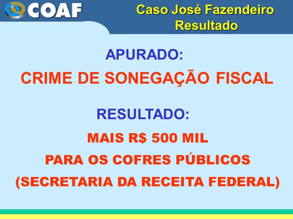 MAIS R$ 500 MIL PARA OS COFRES PÚBLICOS (SECRETARIA DA RECEITA FEDERAL) CRIME DE SONEGAÇÃO FISCAL APURADO: RESULTADO: Caso José Fazendeiro Resultado