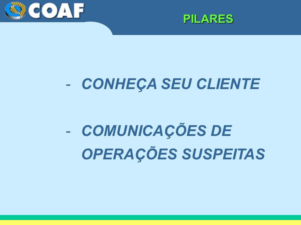 PILARES -CONHEÇA SEU CLIENTE -COMUNICAÇÕES DE OPERAÇÕES SUSPEITAS