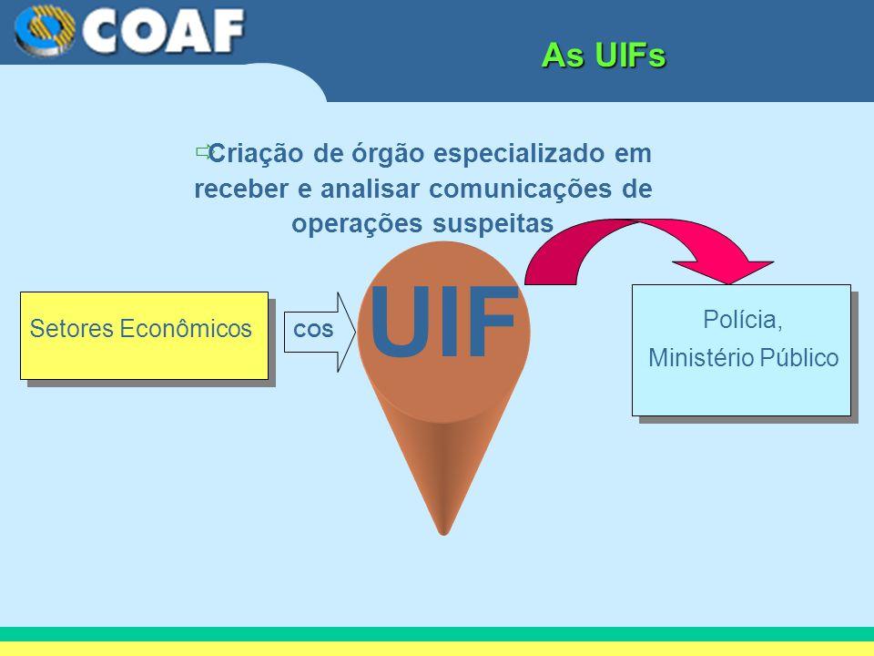 As UIFs Setores Econômicos Polícia, Ministério Público UIF COS Criação de órgão especializado em receber e analisar comunicações de operações suspeita
