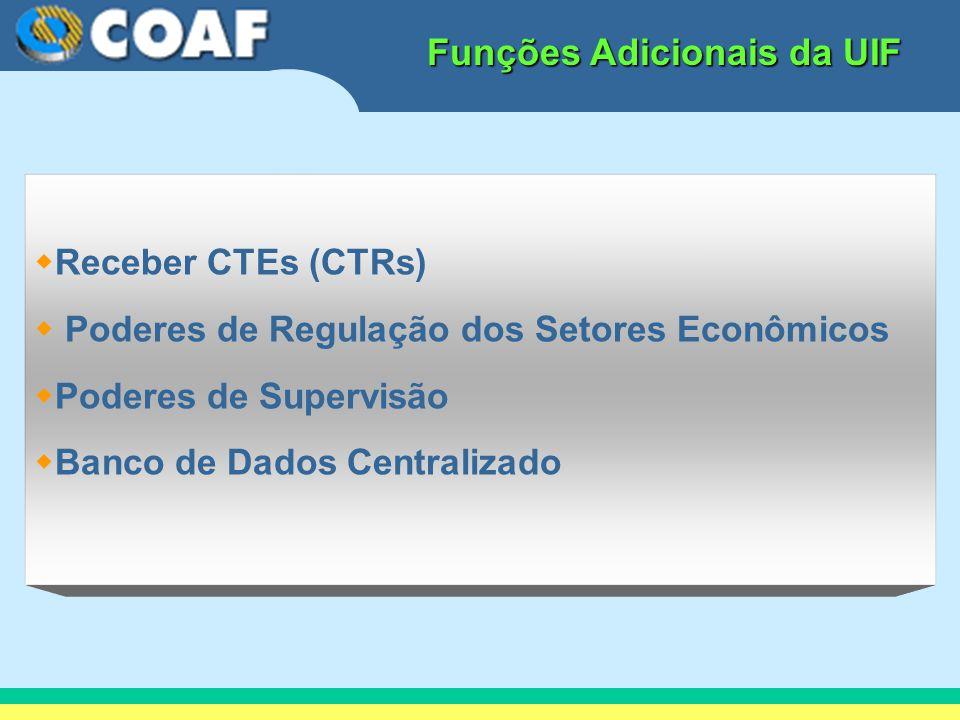 Funções Adicionais da UIF Receber CTEs (CTRs) Poderes de Regulação dos Setores Econômicos Poderes de Supervisão Banco de Dados Centralizado