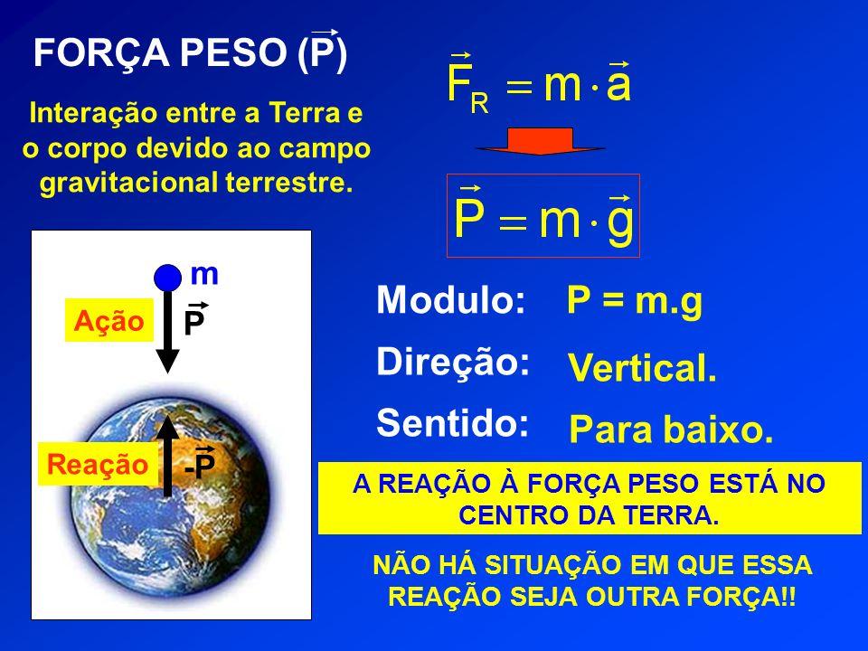 FORÇA PESO (P) P -P m Interação entre a Terra e o corpo devido ao campo gravitacional terrestre. Modulo: Direção: Sentido: P = m.g Vertical. Para baix