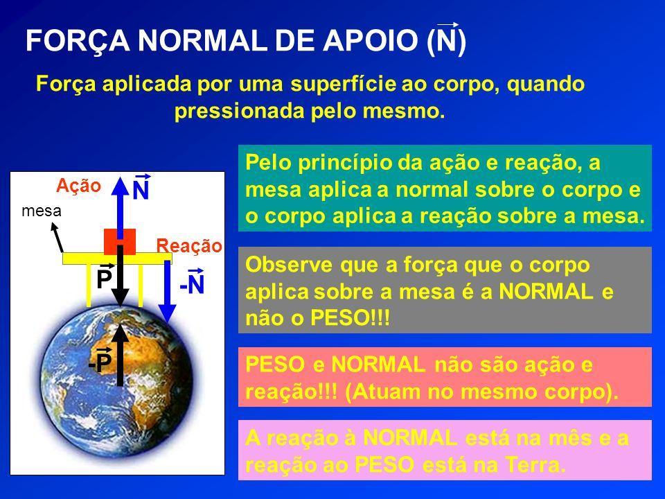 Ação Reação FORÇA NORMAL DE APOIO (N) Força aplicada por uma superfície ao corpo, quando pressionada pelo mesmo. mesa N -N P -P Pelo princípio da ação