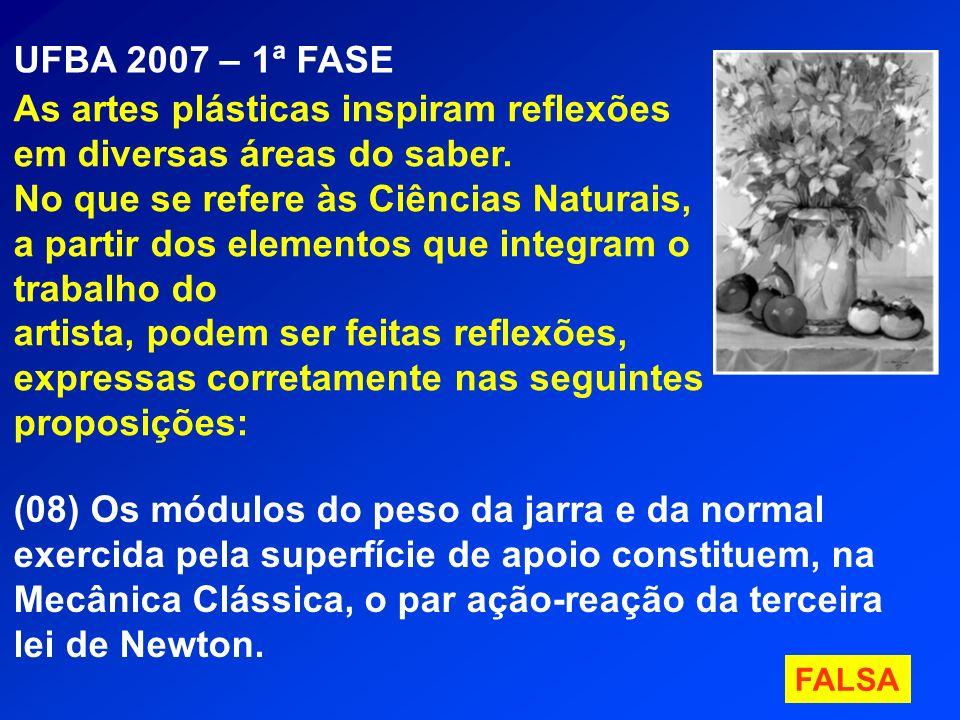 UFBA 2007 – 1ª FASE As artes plásticas inspiram reflexões em diversas áreas do saber. No que se refere às Ciências Naturais, a partir dos elementos qu