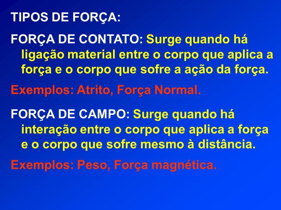 TIPOS DE FORÇA: Exemplos: Atrito, Força Normal. FORÇA DE CONTATO: Surge quando há ligação material entre o corpo que aplica a força e o corpo que sofr