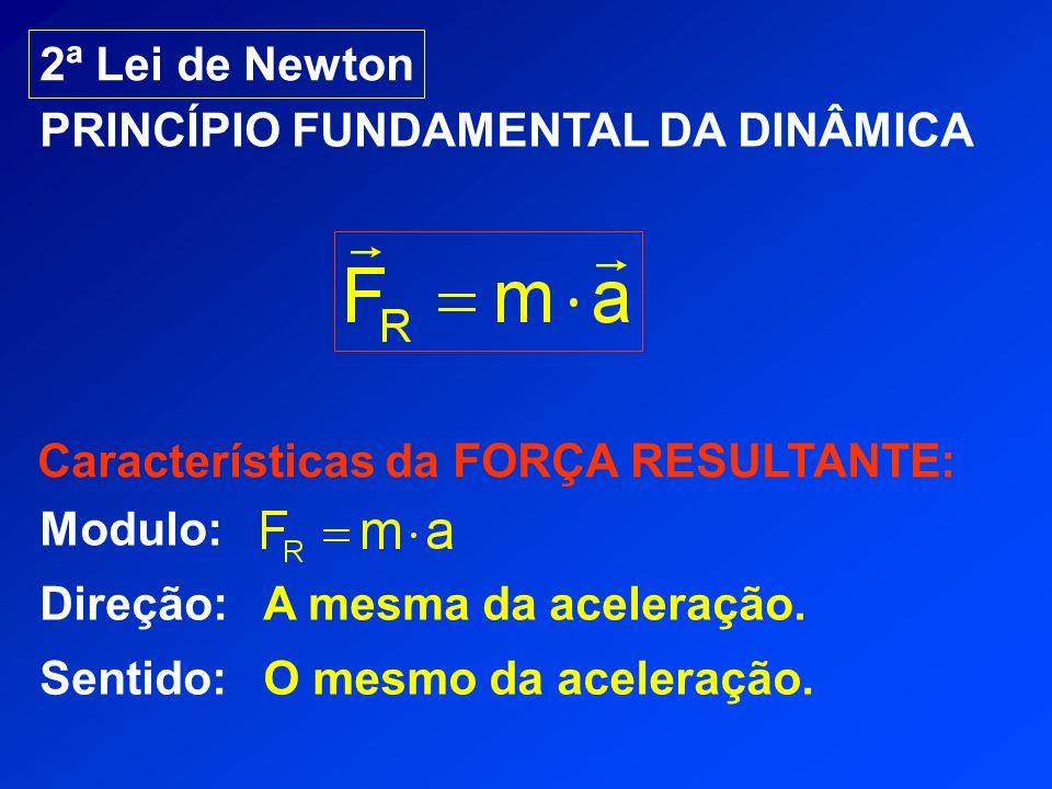 2ª Lei de Newton PRINCÍPIO FUNDAMENTAL DA DINÂMICA Características da FORÇA RESULTANTE: Modulo: Direção: Sentido: A mesma da aceleração. O mesmo da ac