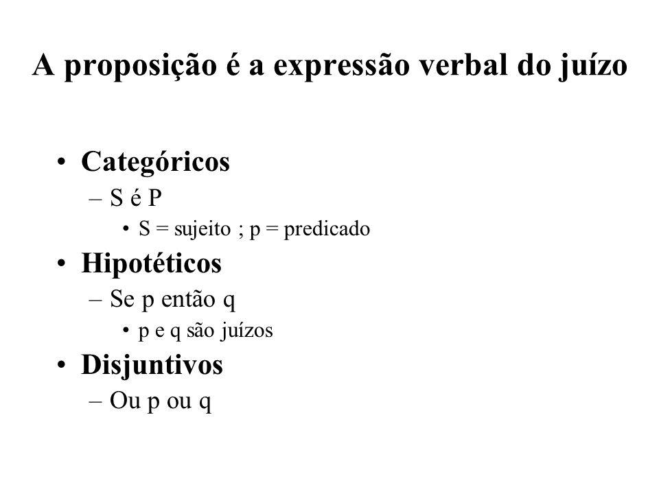 A proposição é a expressão verbal do juízo Categóricos –S é P S = sujeito ; p = predicado Hipotéticos –Se p então q p e q são juízos Disjuntivos –Ou p