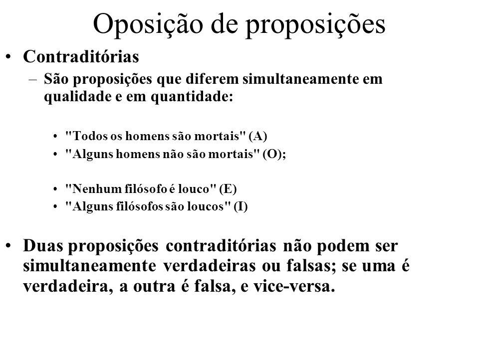 Oposição de proposições Contraditórias –São proposições que diferem simultaneamente em qualidade e em quantidade: