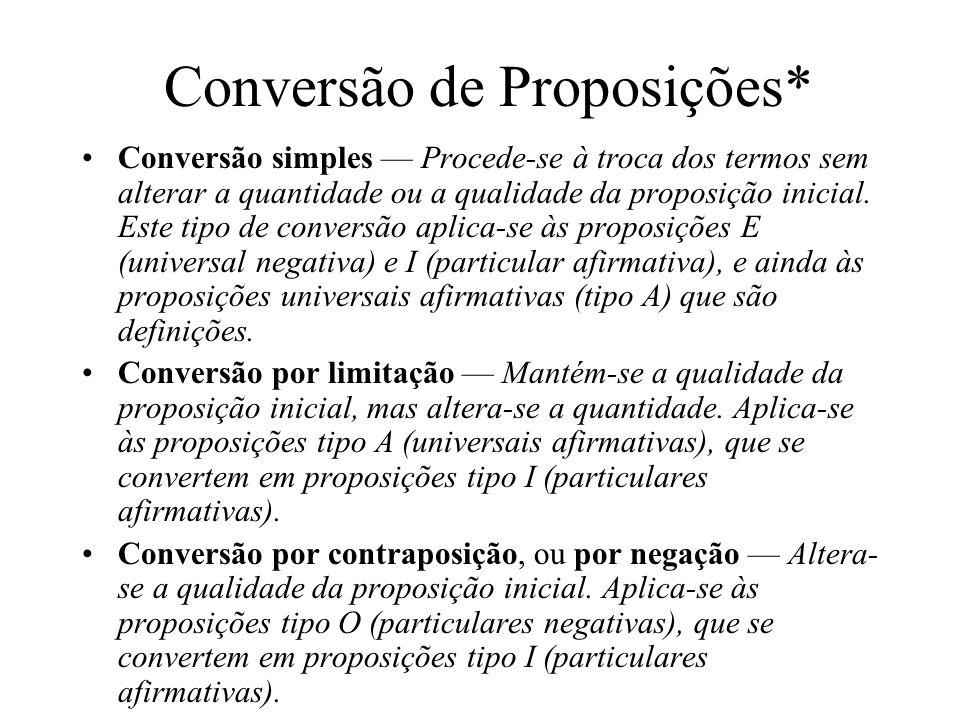 Conversão de Proposições* Conversão simples Procede-se à troca dos termos sem alterar a quantidade ou a qualidade da proposição inicial. Este tipo de